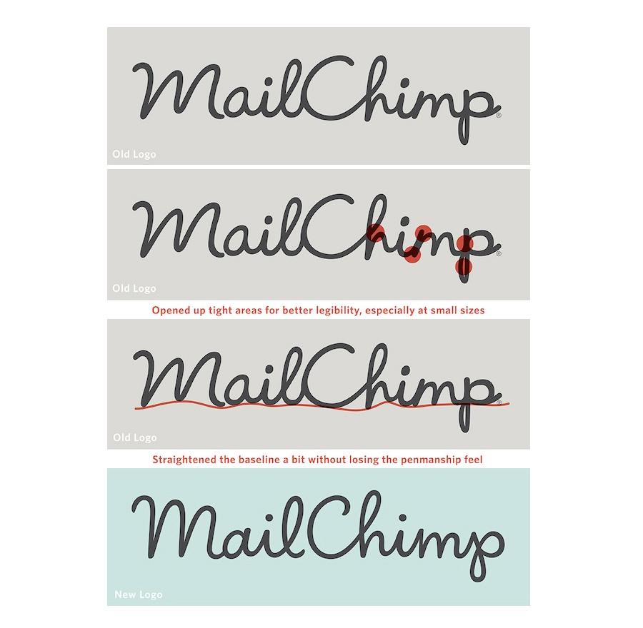 mailchimp - logo restyling